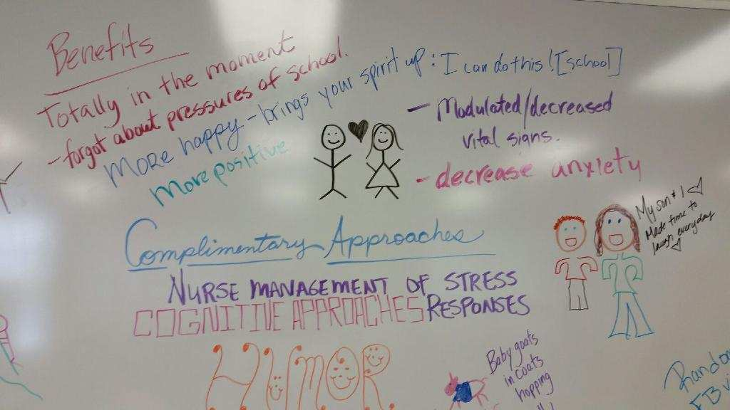 messages of encouragement and advice on whiteboard